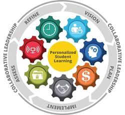 Collaborative Leadership Logo - Future-Ready School
