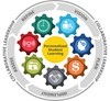 Collaborative Leadership Logo - Future-Ready School